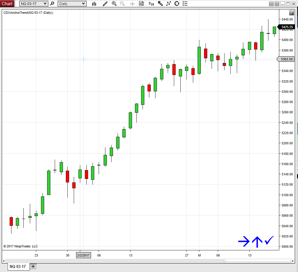 how to add fxcm connection to ninjatrader
